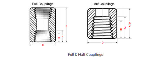 full and half coupling technical info