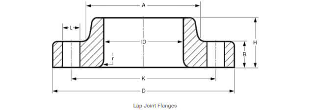 lap joint technical info