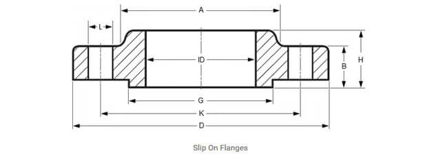 slip on flanges technical info